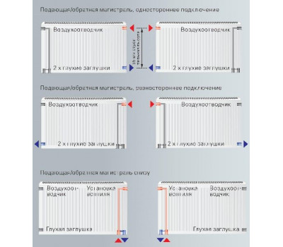 Радиатор универсальный 21 900 x 500