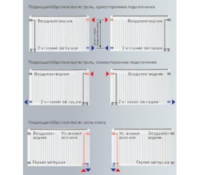 Радиатор универсальный 22 600 x 400