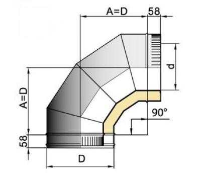 Отвод 90° d=115mm